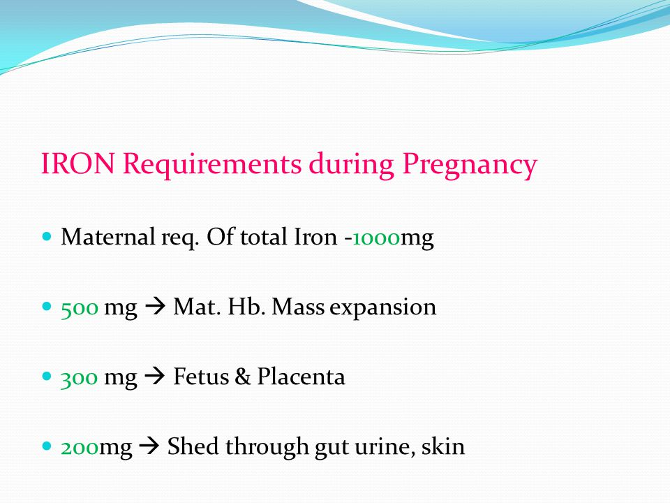IRON Requirements during Pregnancy