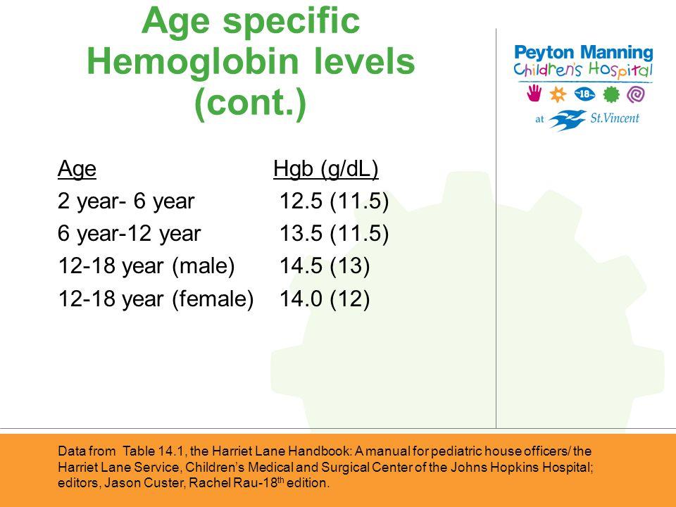 Age specific Hemoglobin levels (cont.)