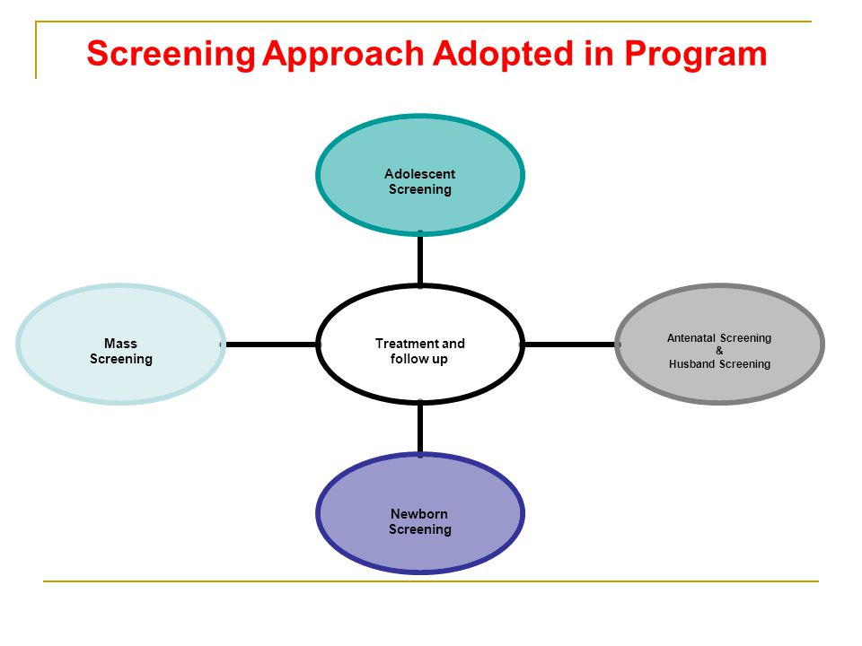 Screening Approach Adopted in Program