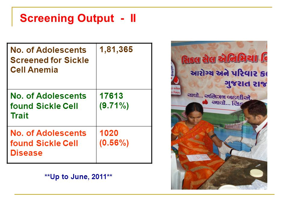 Screening Output - II No. of Adolescents Screened for Sickle Cell Anemia. 1,81,365. No. of Adolescents found Sickle Cell Trait.