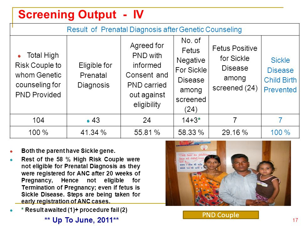 Screening Output - IV PND Couple ** Up To June, 2011**
