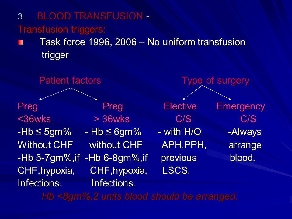 BLOOD TRANSFUSION - Transfusion triggers: Task force 1996, 2006 – No uniform transfusion. trigger.