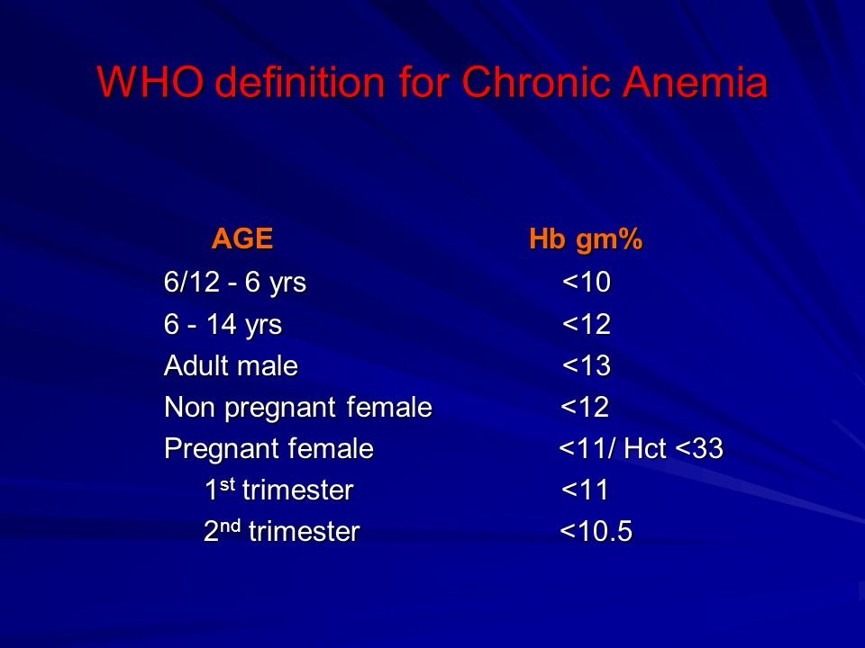 WHO definition for Chronic Anemia