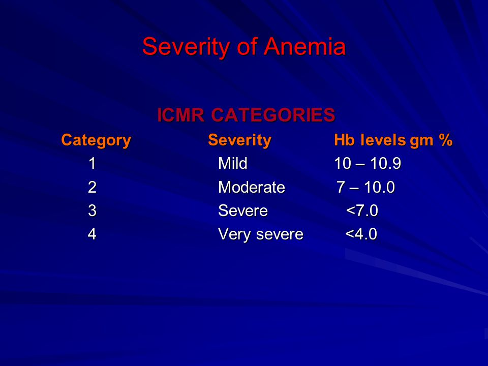 Severity of Anemia ICMR CATEGORIES Category Severity Hb levels gm %