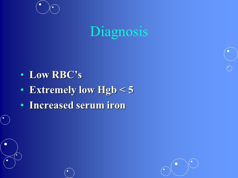 Diagnosis Low RBC's Extremely low Hgb < 5 Increased serum iron
