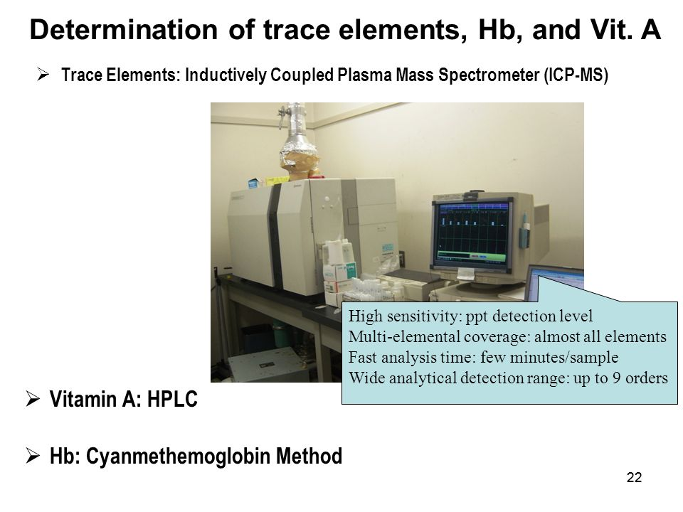 Determination of trace elements, Hb, and Vit. A