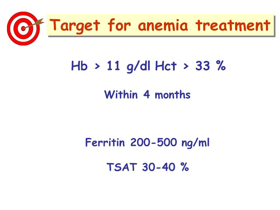 Target for anemia treatment