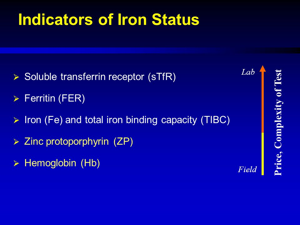 Indicators of Iron Status