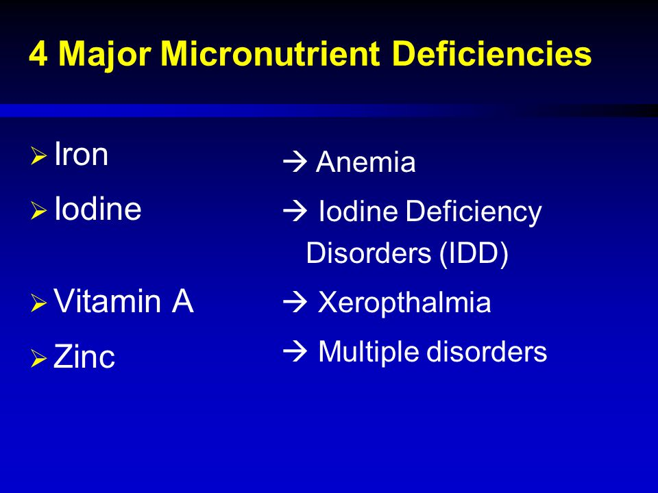 4 Major Micronutrient Deficiencies