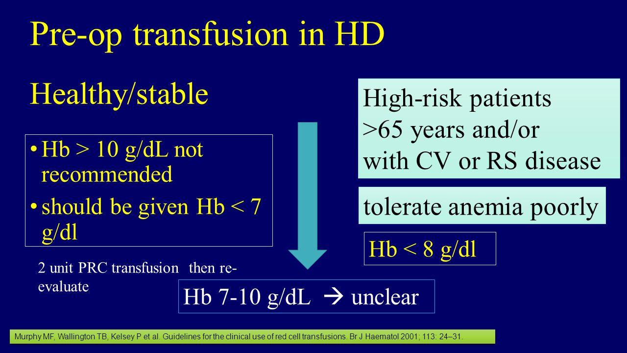 Pre-op transfusion in HD