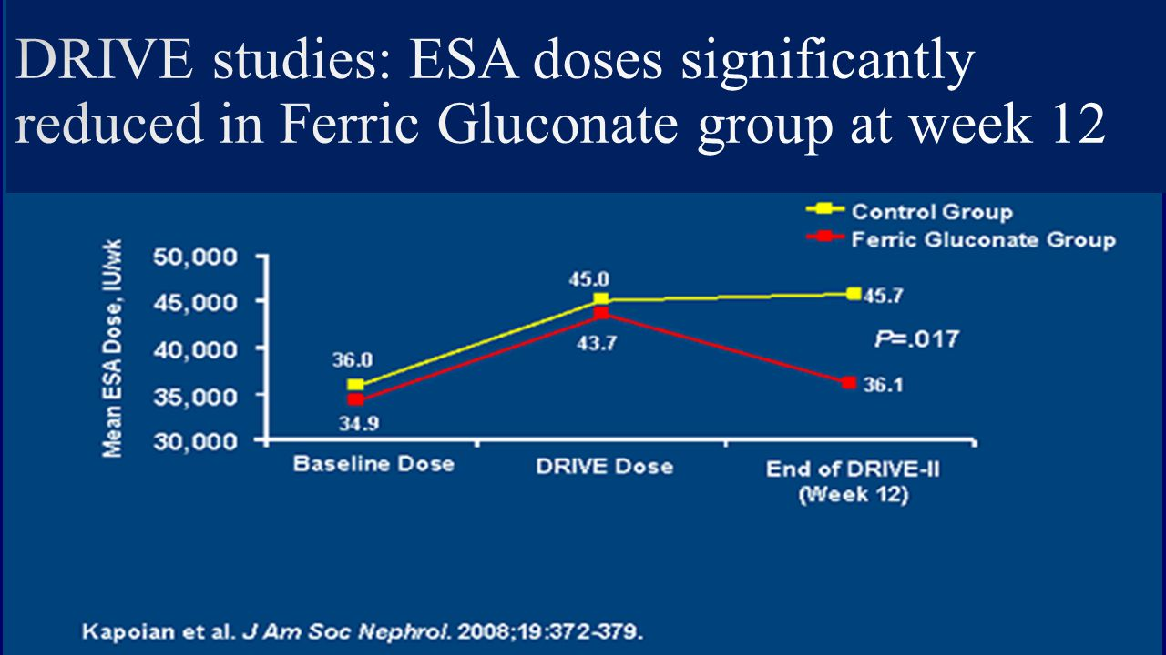 DRIVE studies: ESA doses significantly reduced in Ferric Gluconate group at week 12