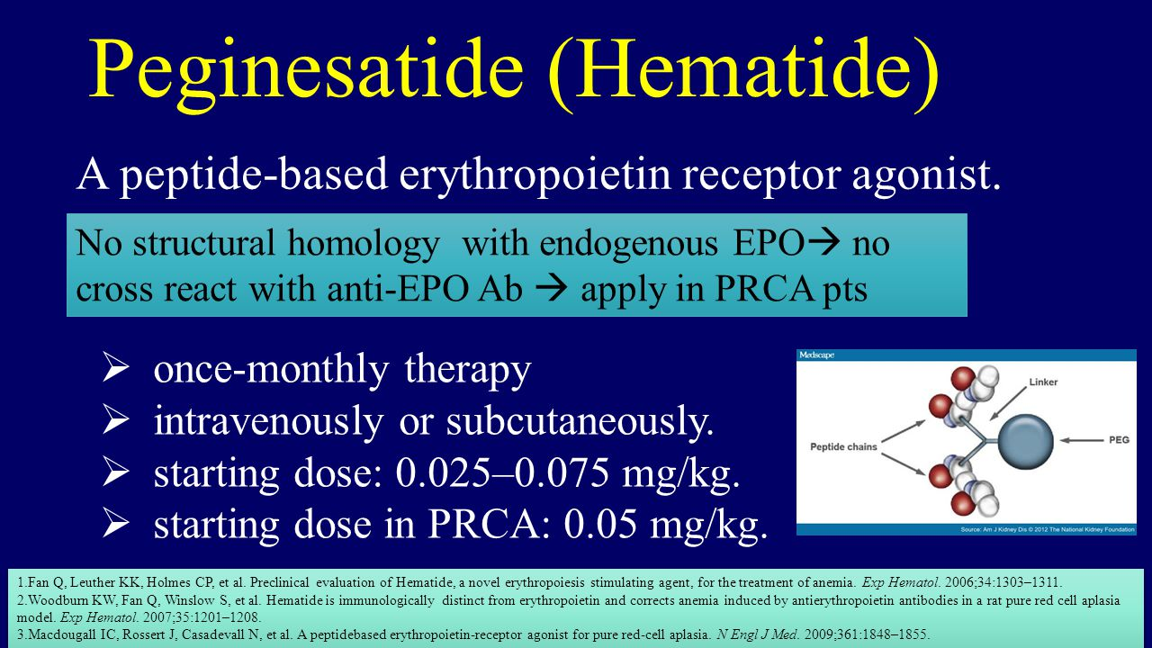 Peginesatide (Hematide)