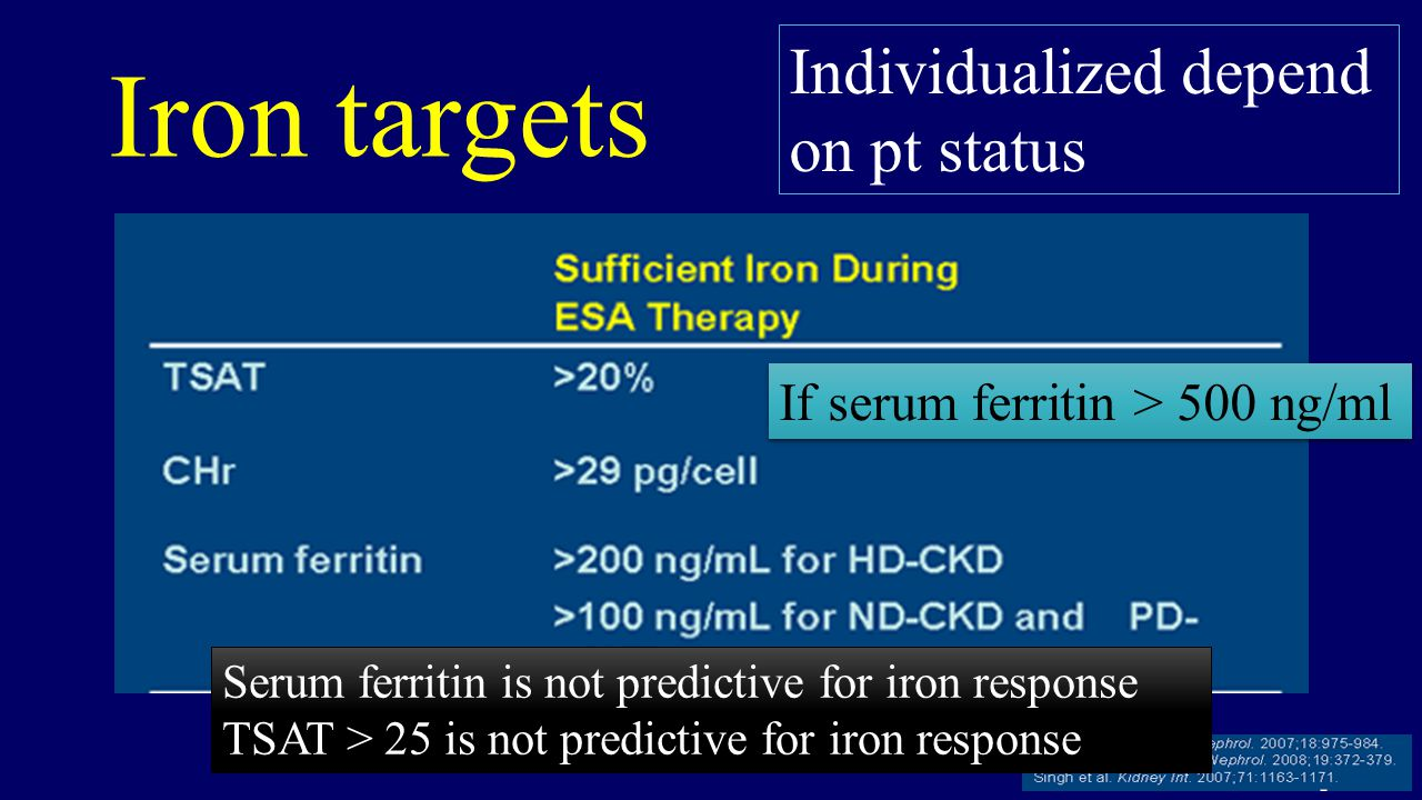 Iron targets Individualized depend on pt status