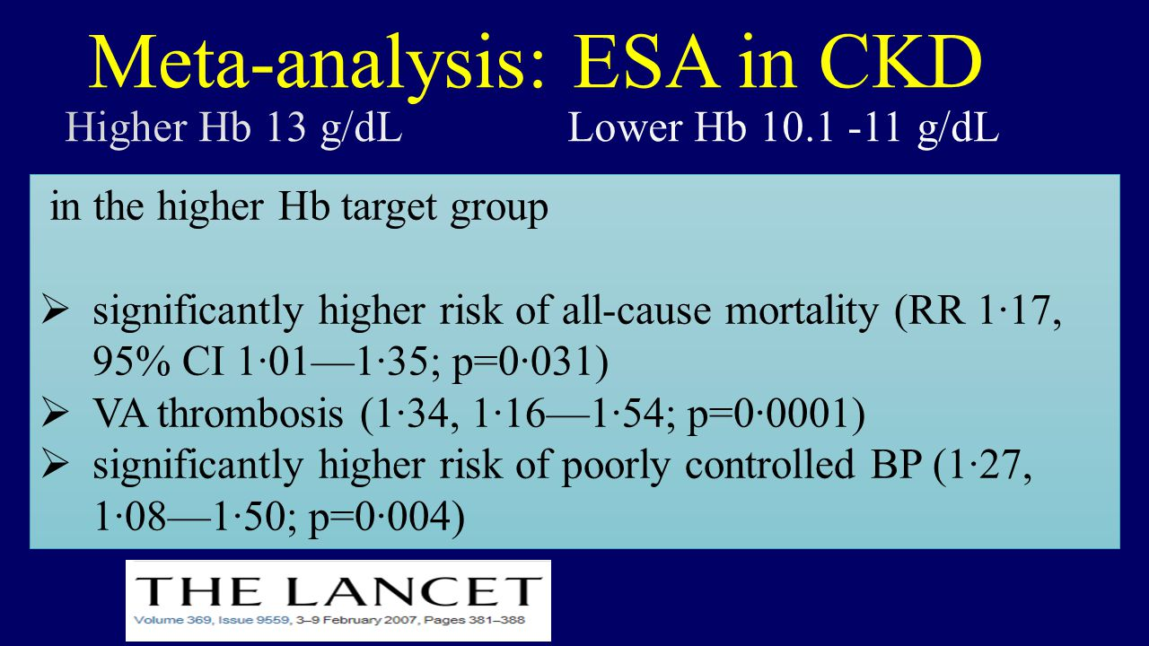 Meta-analysis: ESA in CKD