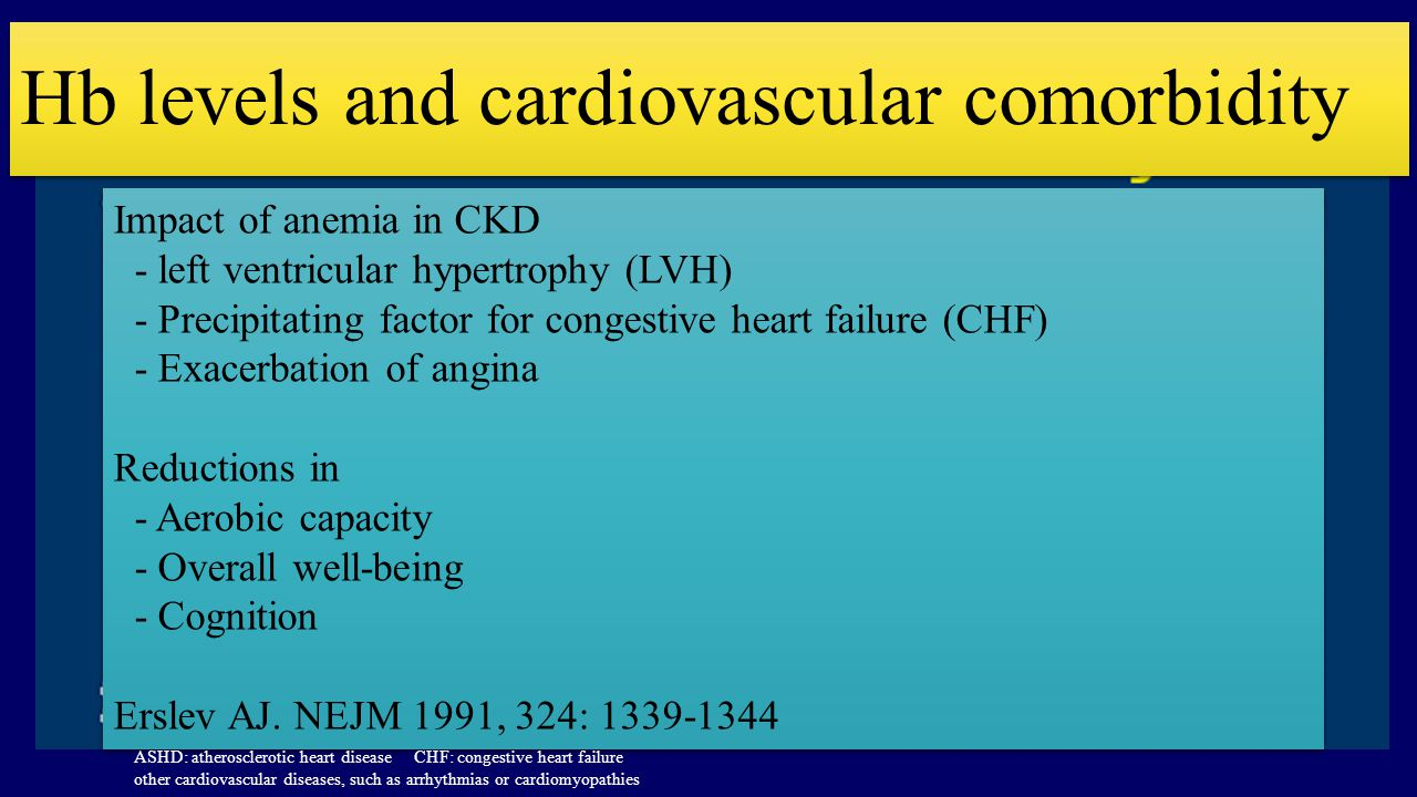Hb levels and cardiovascular comorbidity