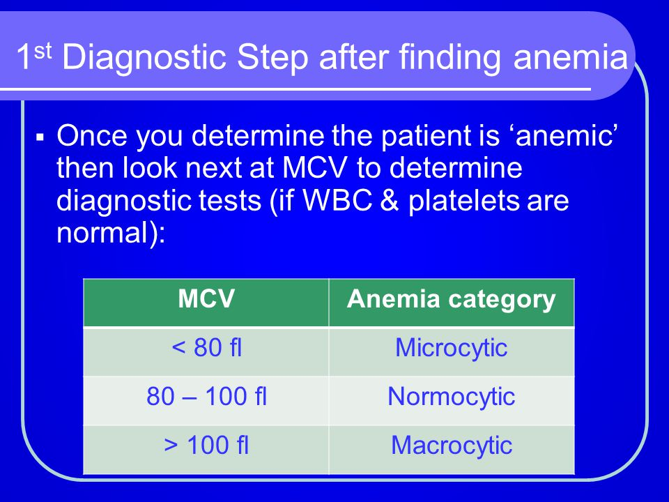 1st Diagnostic Step after finding anemia