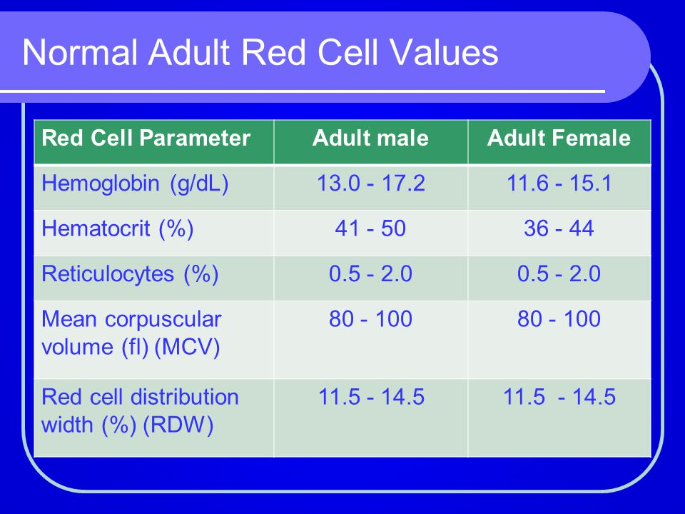 Normal Adult Red Cell Values