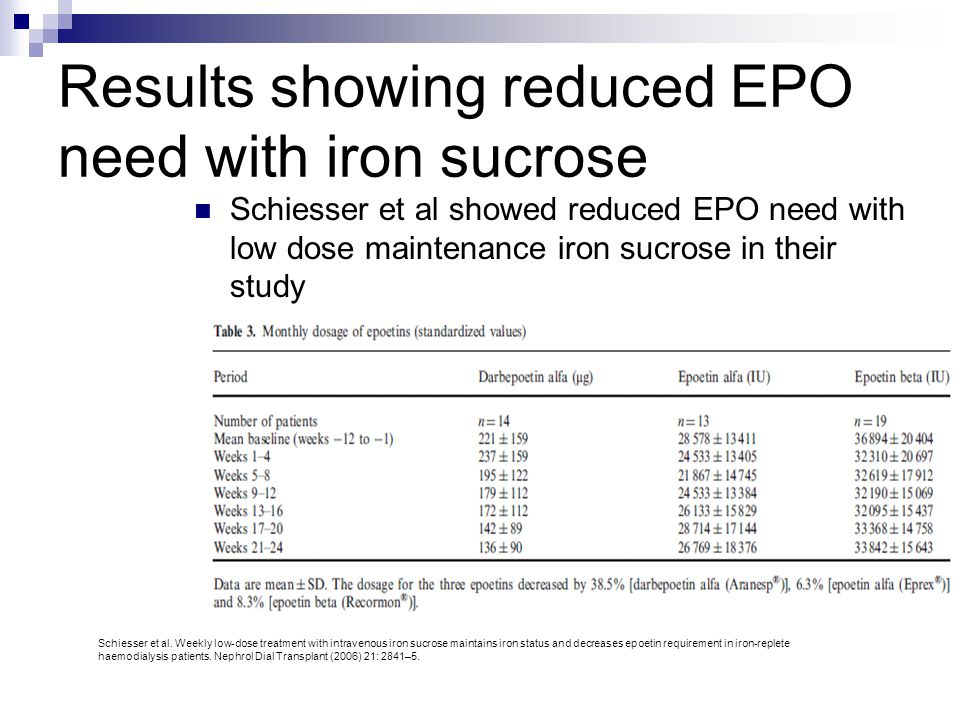Results showing reduced EPO need with iron sucrose