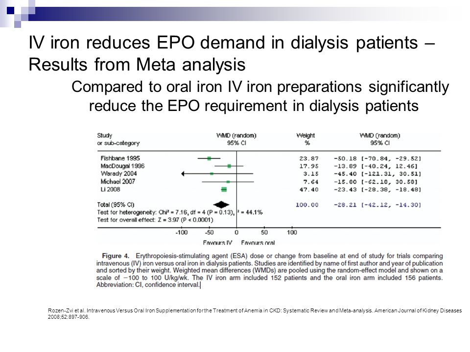 IV iron reduces EPO demand in dialysis patients – Results from Meta analysis