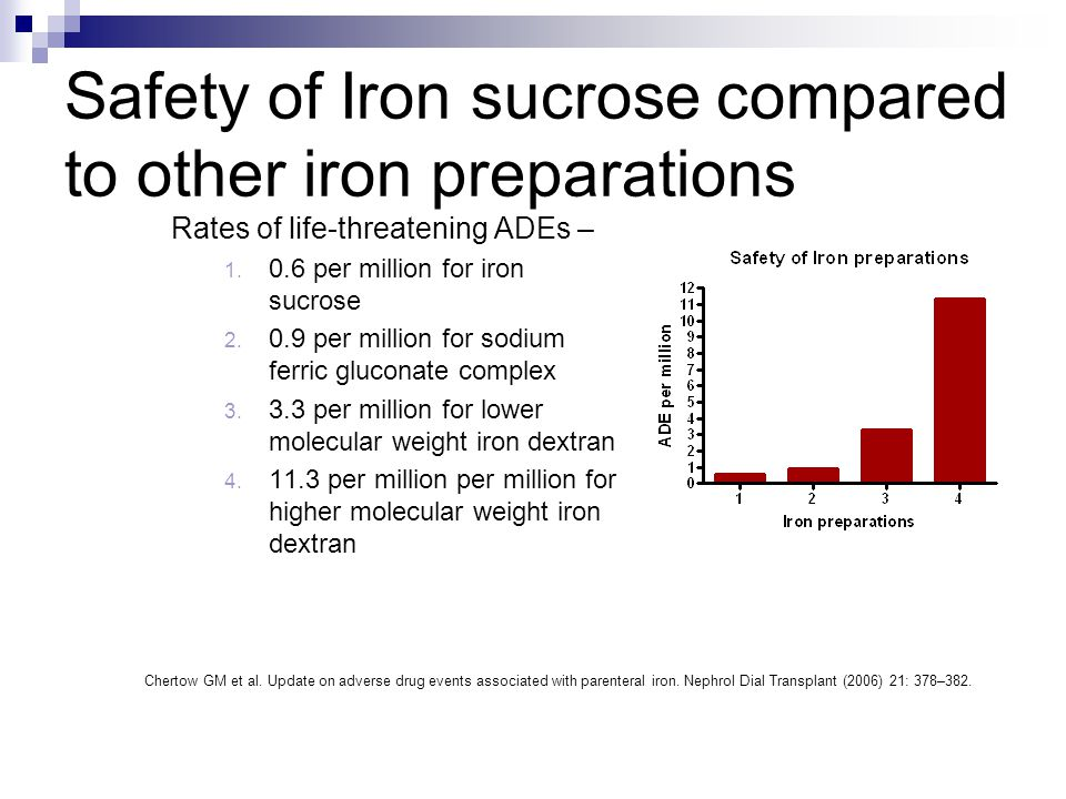 Safety of Iron sucrose compared to other iron preparations