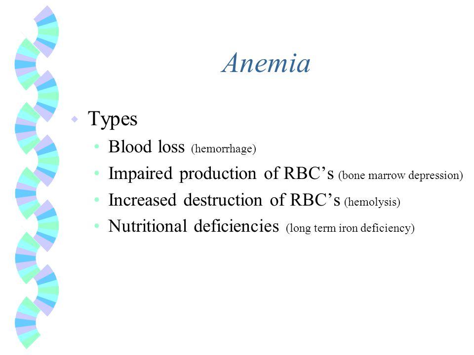 Anemia Types Blood loss (hemorrhage)