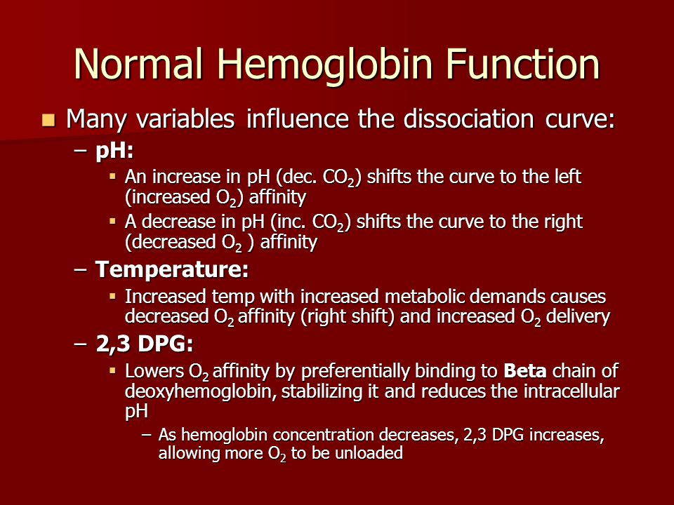 Normal Hemoglobin Function