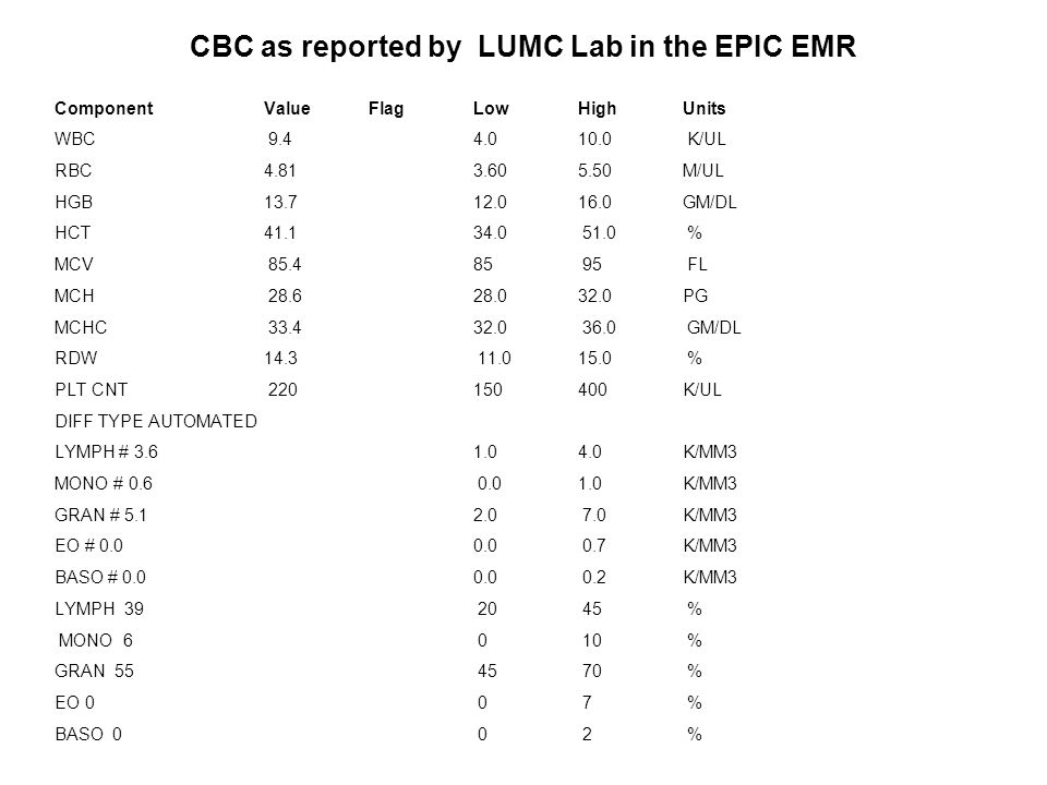 CBC as reported by LUMC Lab in the EPIC EMR