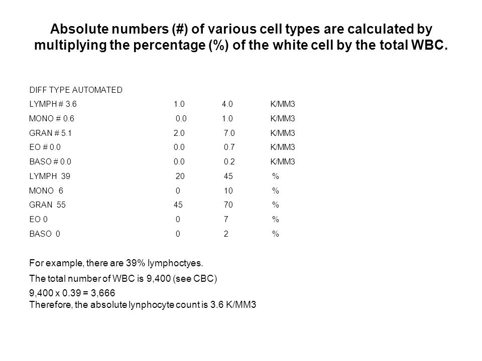 Absolute numbers (#) of various cell types are calculated by multiplying the percentage (%) of the white cell by the total WBC.