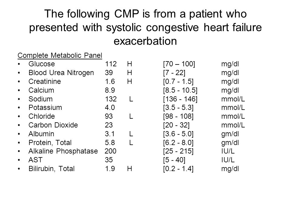 The following CMP is from a patient who presented with systolic congestive heart failure exacerbation
