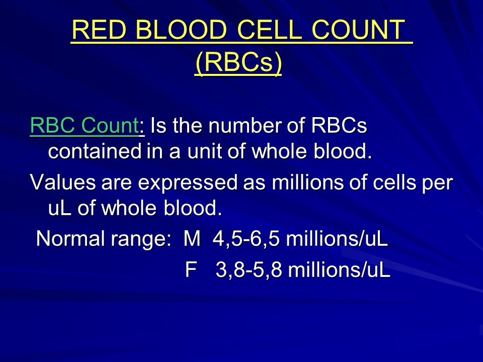 RED BLOOD CELL COUNT (RBCs)