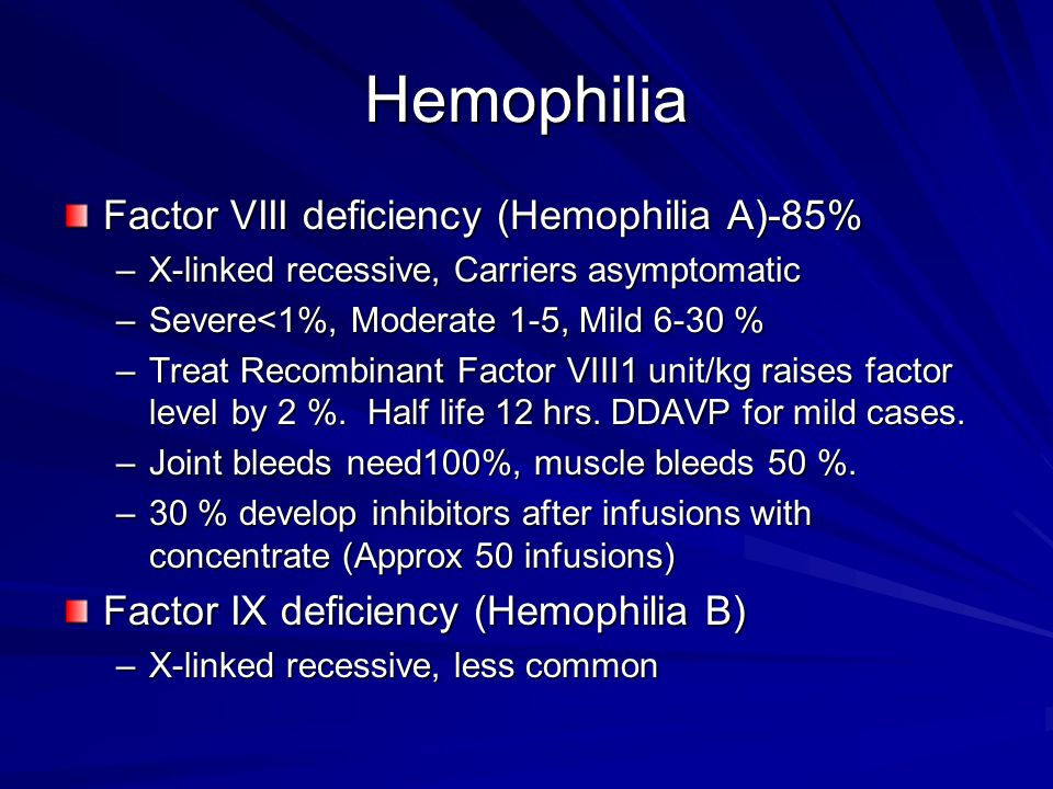 Hemophilia Factor VIII deficiency (Hemophilia A)-85%