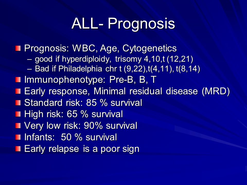 ALL- Prognosis Prognosis: WBC, Age, Cytogenetics