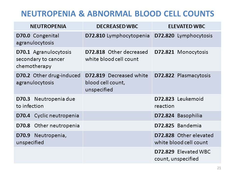 NEUTROPENIA & ABNORMAL BLOOD CELL COUNTS