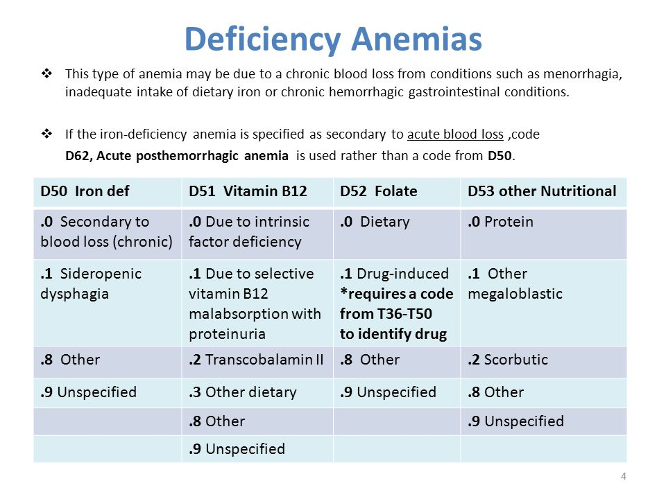 Deficiency Anemias D50 Iron def D51 Vitamin B12 D52 Folate