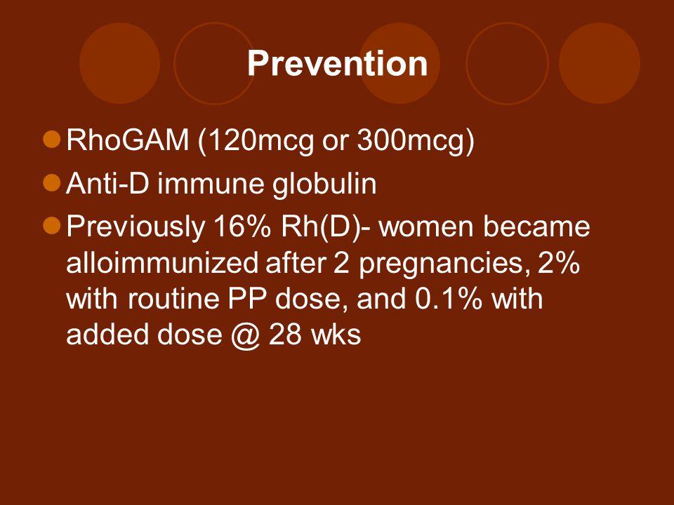 Prevention RhoGAM (120mcg or 300mcg) Anti-D immune globulin