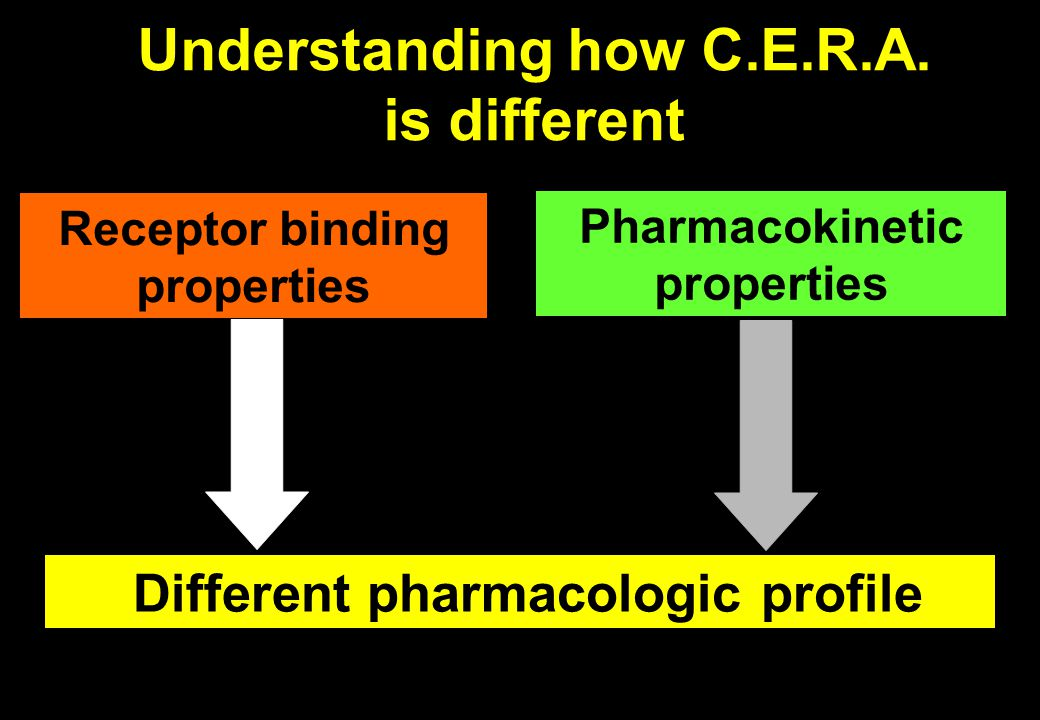 Understanding how C.E.R.A. is different