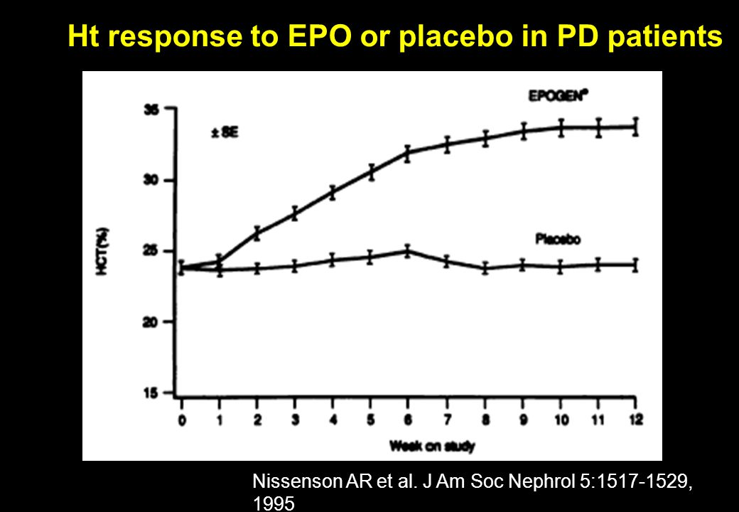 Ht response to EPO or placebo in PD patients