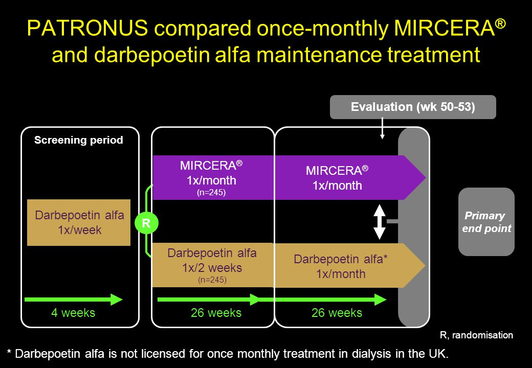 PATRONUS compared once-monthly MIRCERA® and darbepoetin alfa maintenance treatment