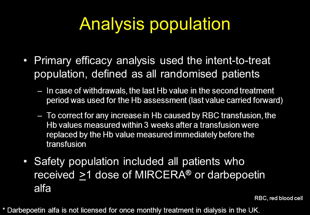 Analysis population Primary efficacy analysis used the intent-to-treat population, defined as all randomised patients.
