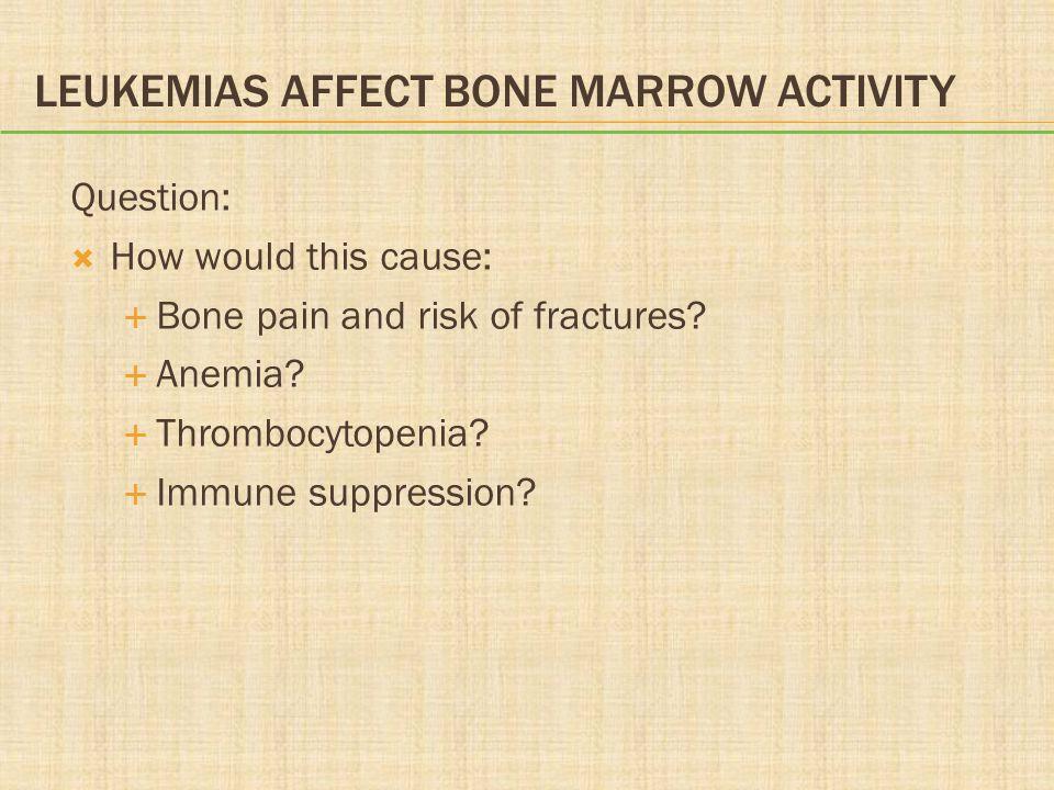 Leukemias Affect Bone Marrow Activity