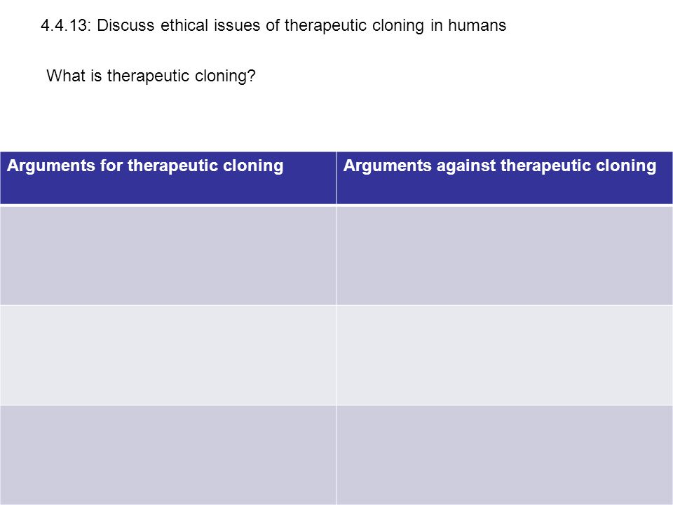 4.4.13: Discuss ethical issues of therapeutic cloning in humans