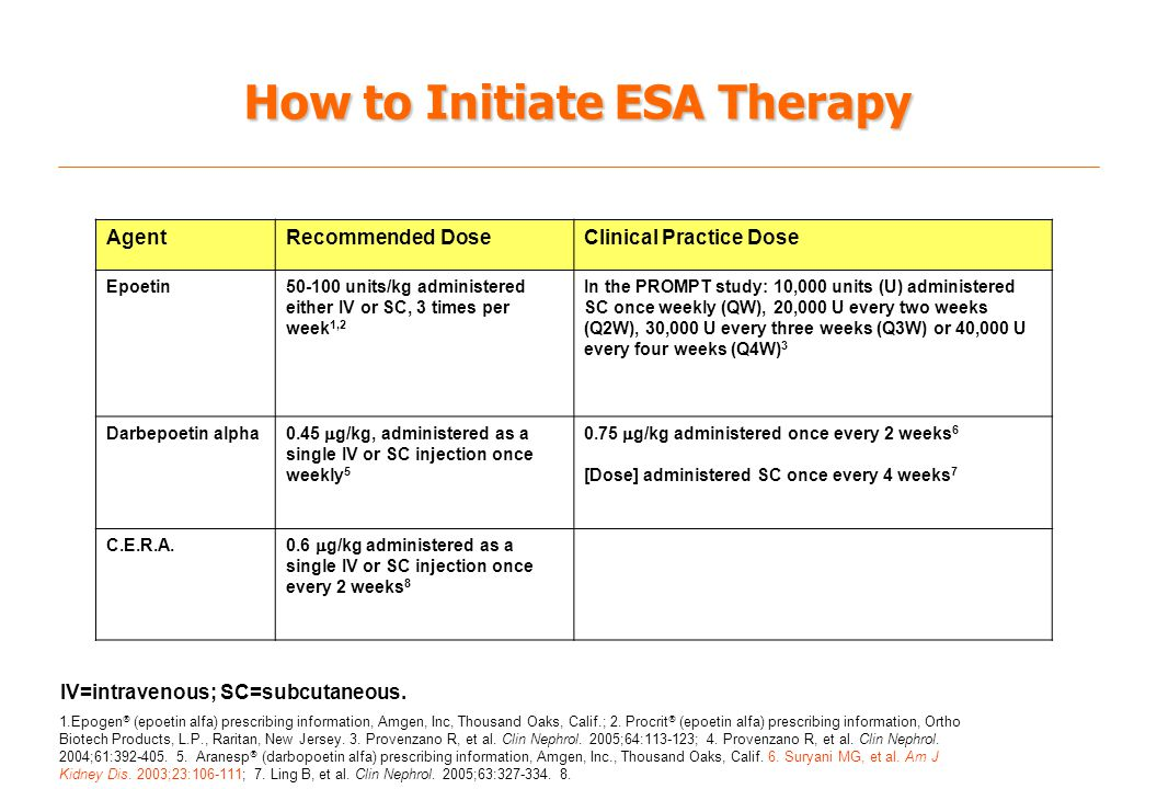 How to Initiate ESA Therapy