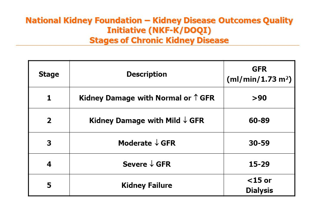 Kidney Damage with Normal or  GFR Kidney Damage with Mild  GFR