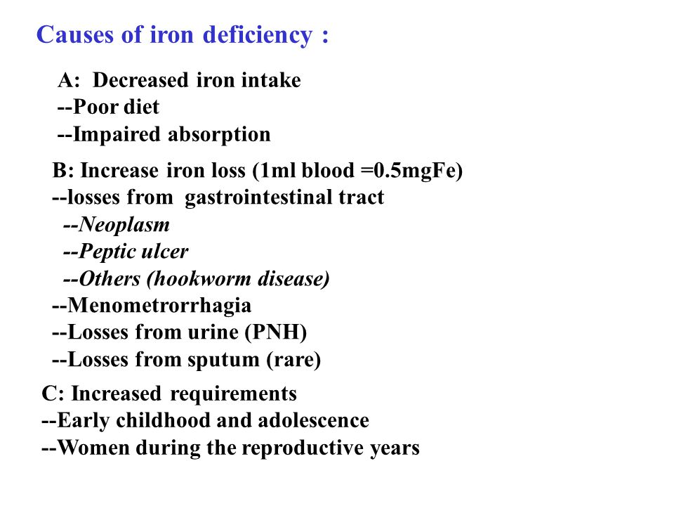 Causes of iron deficiency :