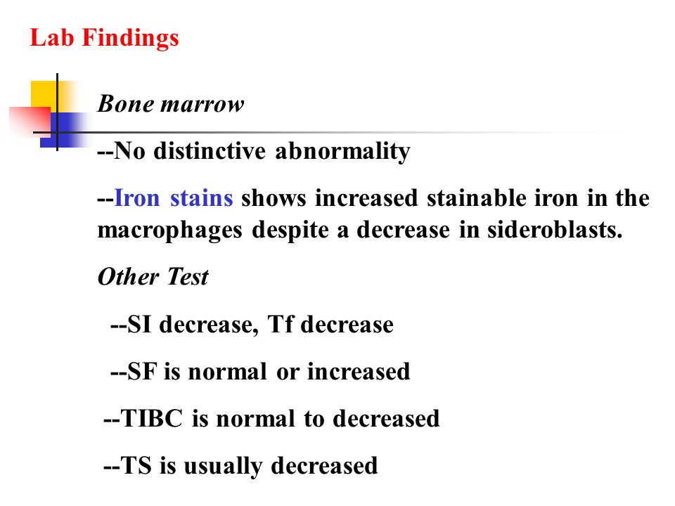 Lab Findings Bone marrow. --No distinctive abnormality.