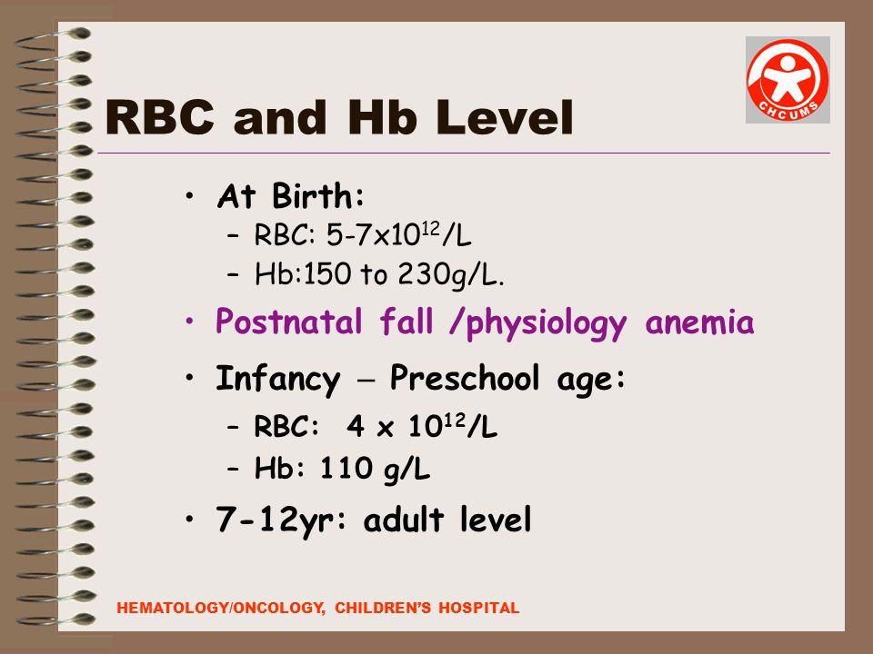 RBC and Hb Level At Birth: Postnatal fall /physiology anemia