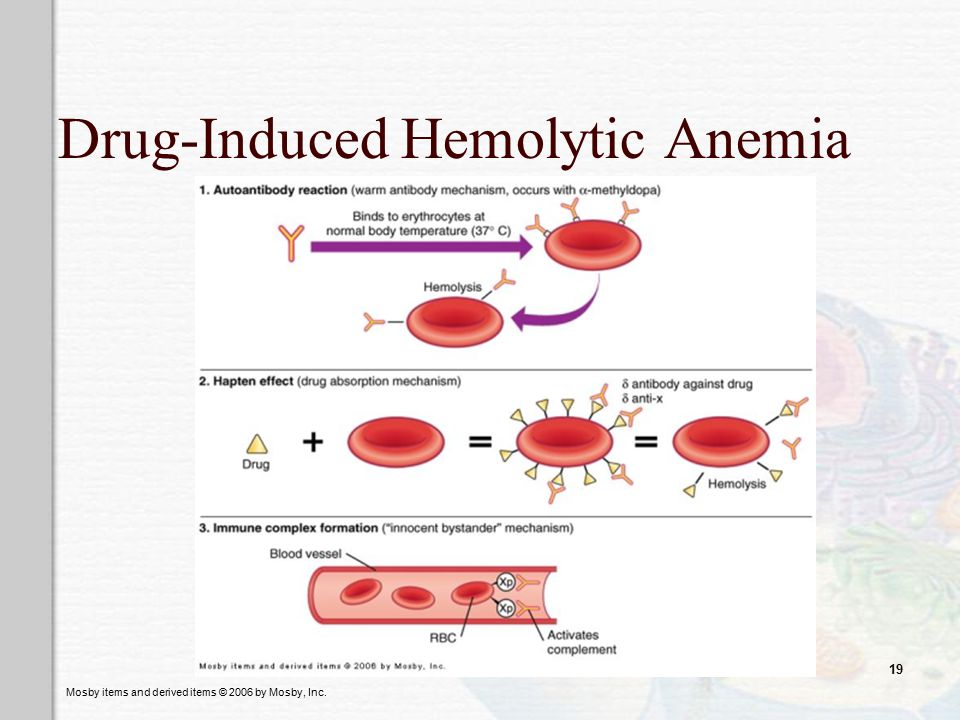 Drug-Induced Hemolytic Anemia