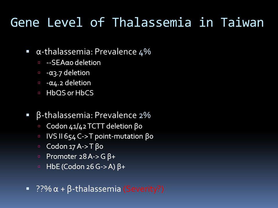 Gene Level of Thalassemia in Taiwan