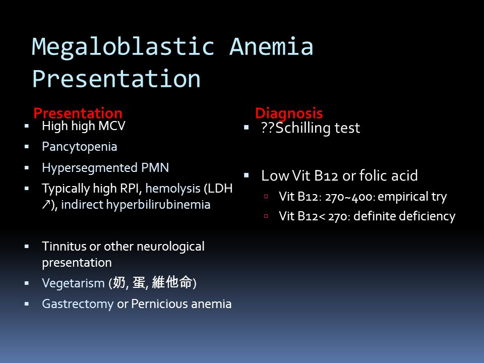 Megaloblastic Anemia Presentation