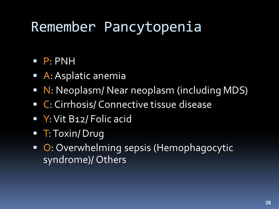 Remember Pancytopenia